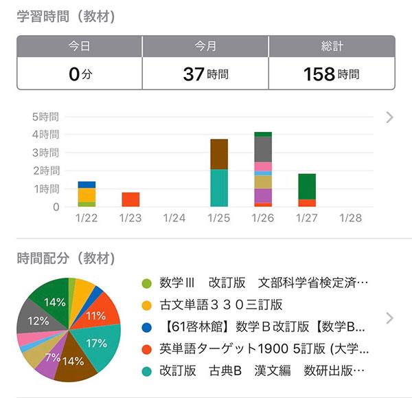 学習管理アプリ(高校生1)